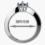 戒指指環內徑示意圖-寶瓏網